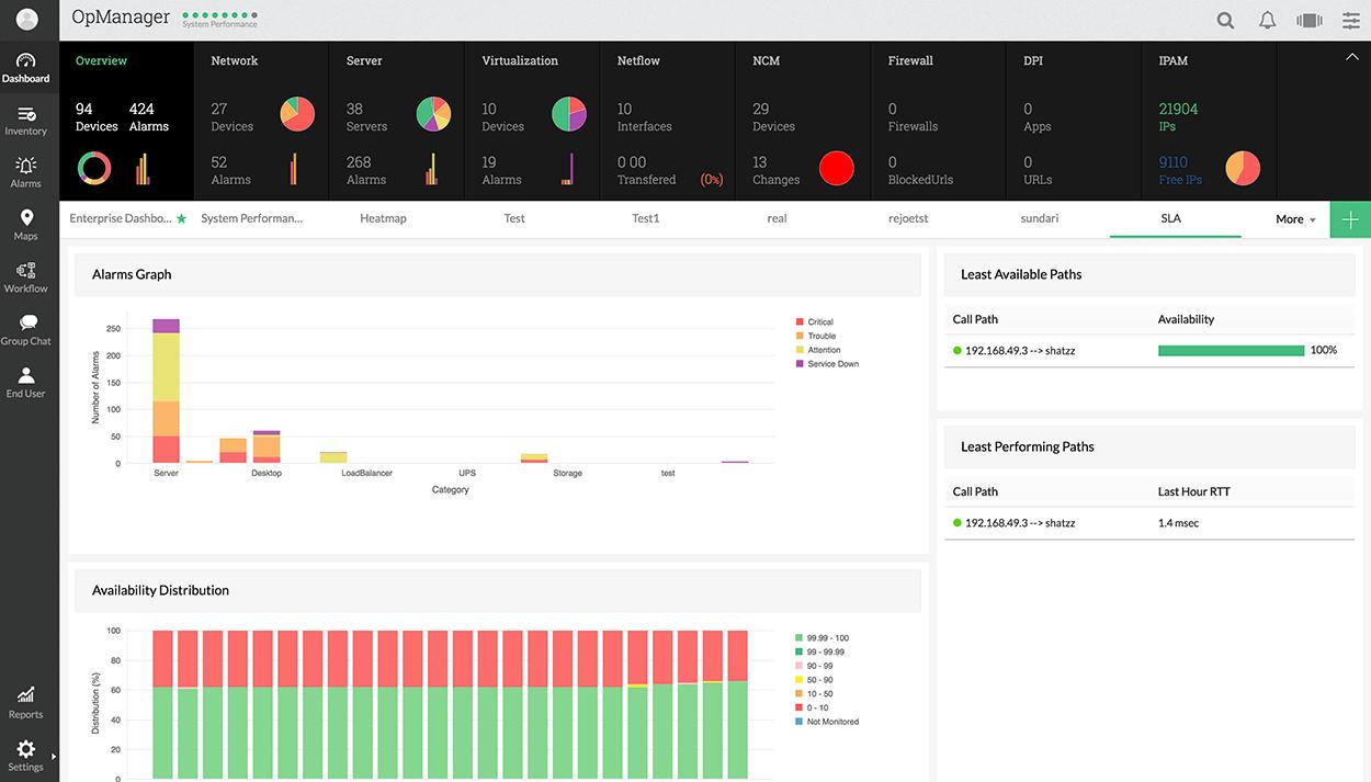网络管理器 - ManageEngine OpManager
