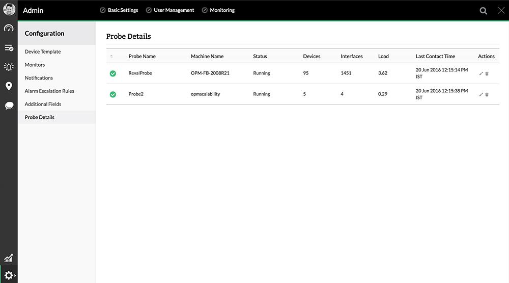 企业网管软件 - ManageEngine OpManager