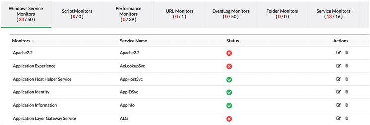 Windows服务性能监控
