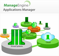 Applications Manager Product Brochures