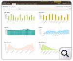 Event Log Analyzer Dashboard