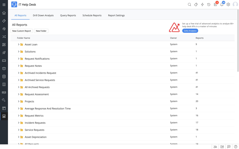 工单管理软件 - ManageEngine ServiceDesk Plus